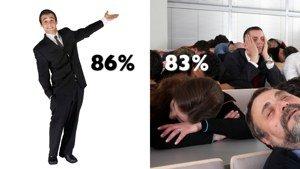 Die Wahrnehmung der Vortragsqualität von Redner und Zuhörer weichen stark voneinander ab.